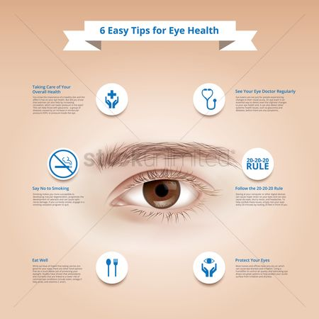 Eat : Informative eye health design