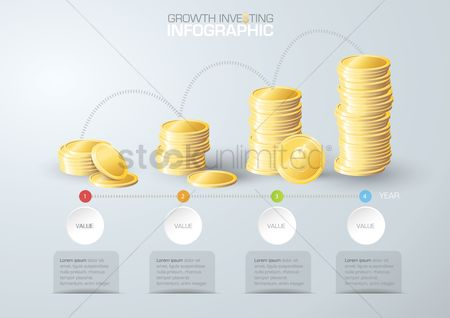 Banking : Investment infographic
