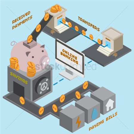 Piggy banks : Isometric online banking