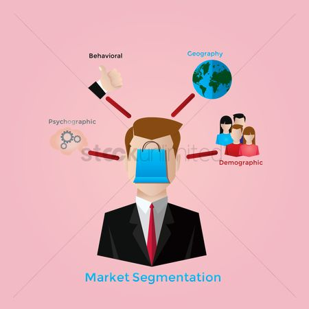 Machineries : Market segmentation