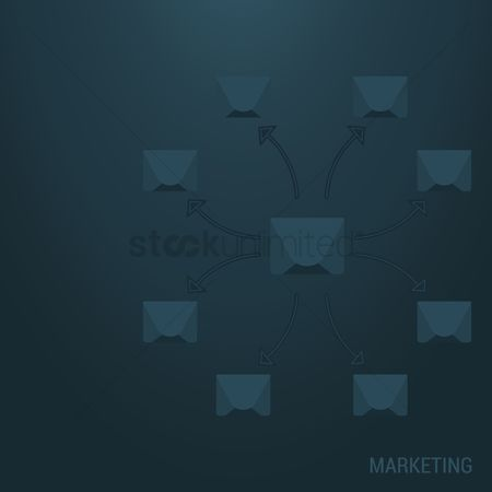 Motivation business : Marketing background