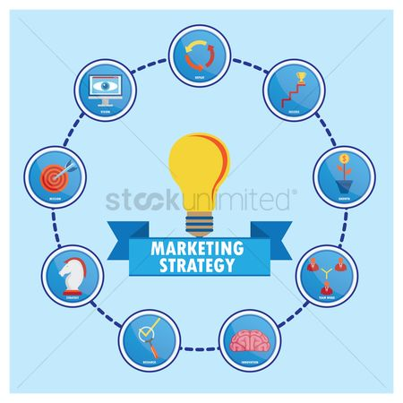 Magnifying : Marketing strategy concept