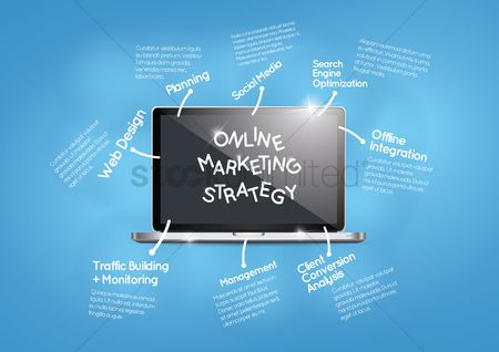 Infographic : Online marketing strategy