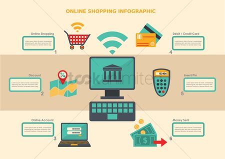 Online shopping : Online shopping infographic