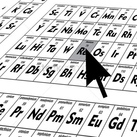 Formulas : Periodic table of elements