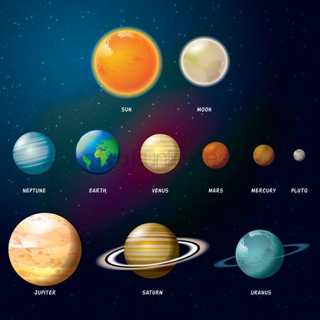 Star : Planets collection