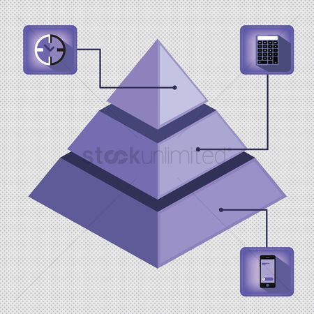 Calculations : Pyramid infographic