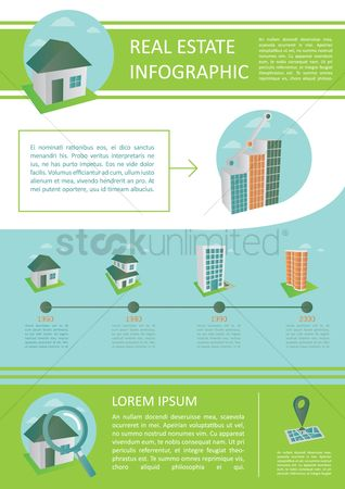 Building : Real estate infographic
