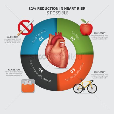 Weighing scale : Reduction in heart risk design