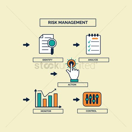 Magnifying : Risk management concept