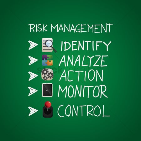 Magnifying : Risk management