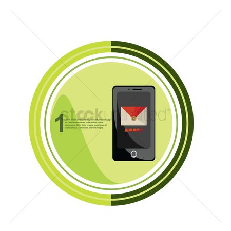Notification : Smartphone in a button