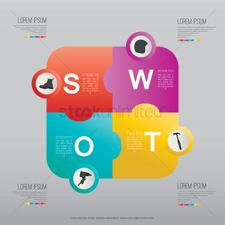 Jigsaw : Swot analysis