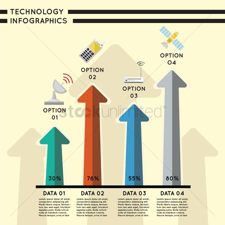 Wireless : Technology infographic