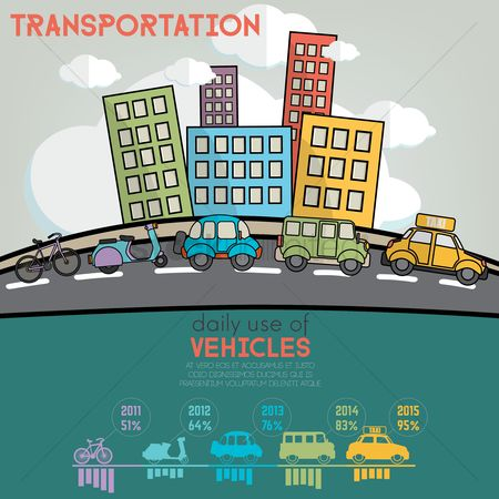 Taxis : Transportation infographic