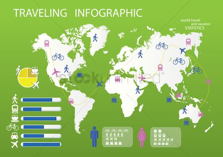 Journeys : Traveling infographic