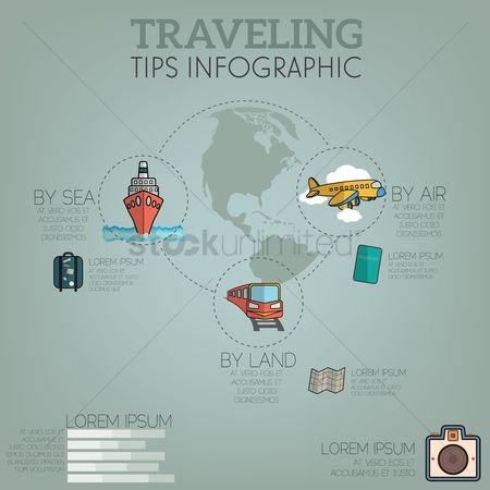 Tips : Travelling tips infographic