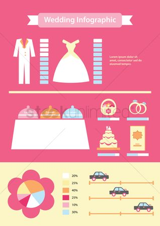Tux : Wedding infographic