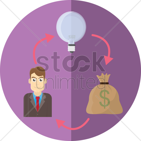 business ideas converted to money vector graphic