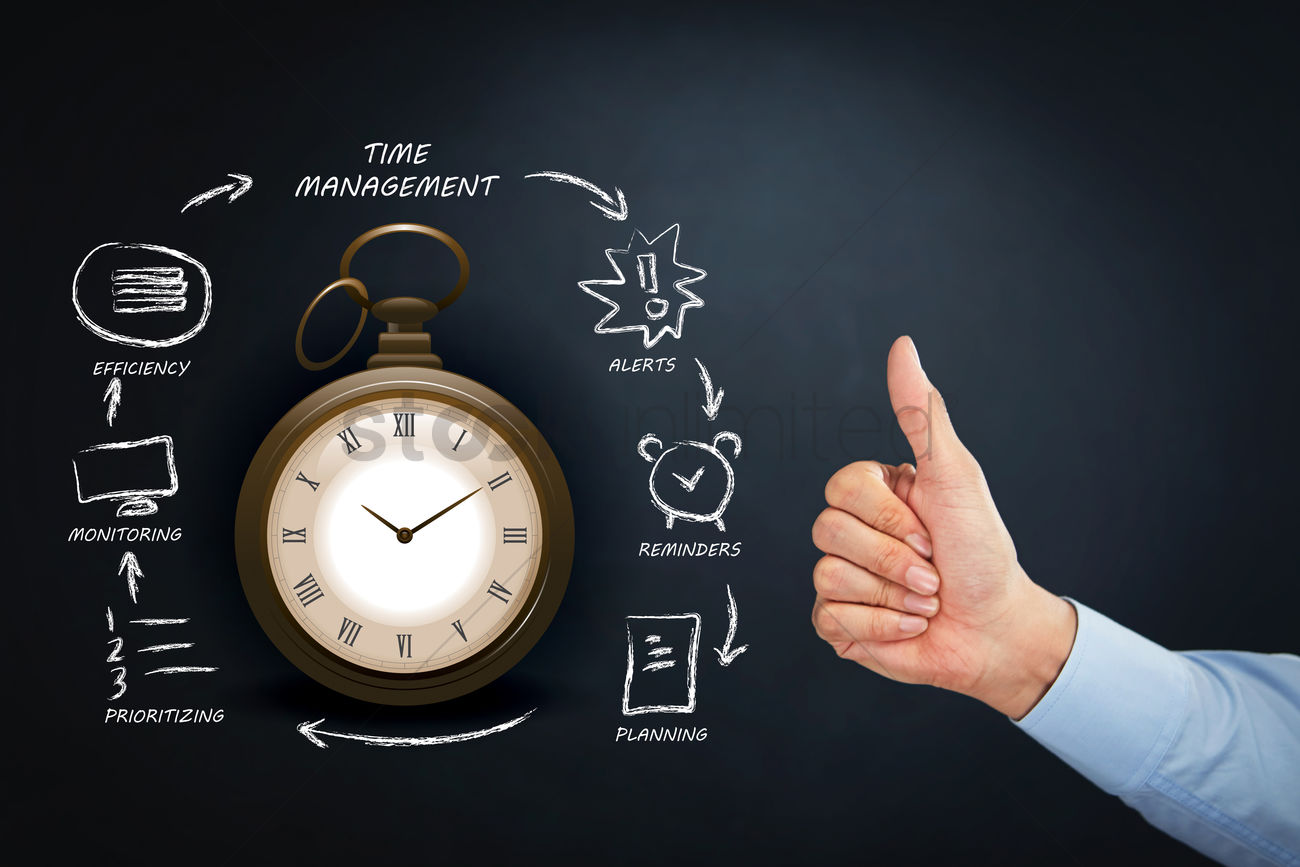 Hand showing thumbs up with time management concept Stock Photo - 1984370 |  StockUnlimited