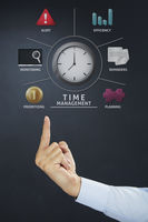 Hand pointing towards a time management diagram concept