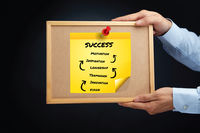 Hands holding a board with steps to success
