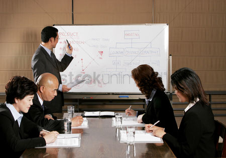 Supervisor : A man teaching while the others writing