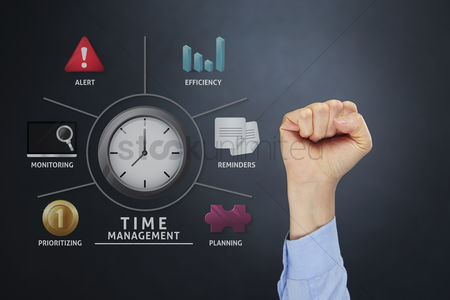 Alert : Fist gesture with time management concept