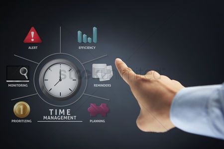 Alert : Hand pointing towards a time management diagram concept