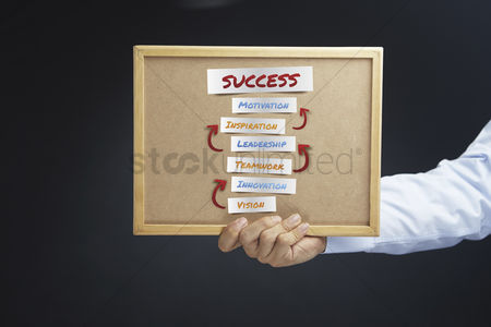 Motivation business : Hand presenting business success concept on corkboard